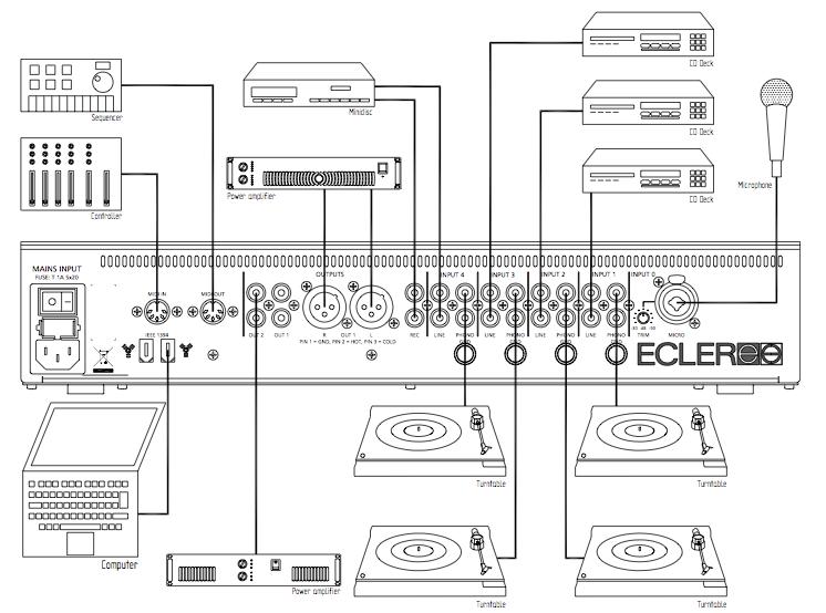 Partes Para Teclados Yamaha