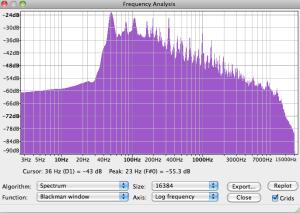 Analizador Espectro Audacity